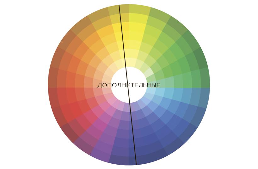 Дополнительную цветовую схему