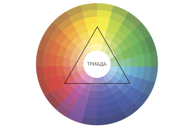 Эта цветовая схема создается