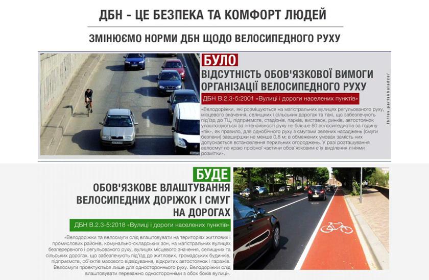 Під час будівництва доріг в Україні будуть проектувати велосипедні смуги