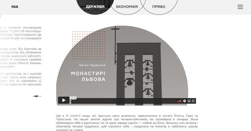 енциклопедія архітектури України