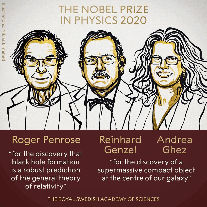 нобелівську премію з фізики